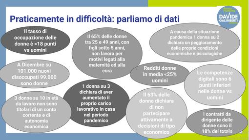 Varese Praticittà lancia le proposte concrete per il protagonismo delle donne